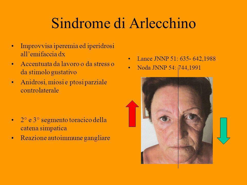 Sindrome di Arlecchino Improvvisa iperemia ed iperidrosi allemifaccia dx Accentuata da lavoro o da stress o da stimolo gustativo Anidrosi, miosi e ptosi parziale controlaterale 2° e 3° segmento toracico della catena simpatica Reazione autoimmune gangliare Lance JNNP 51: 635- 642,1988 Noda JNNP 54: 744,1991