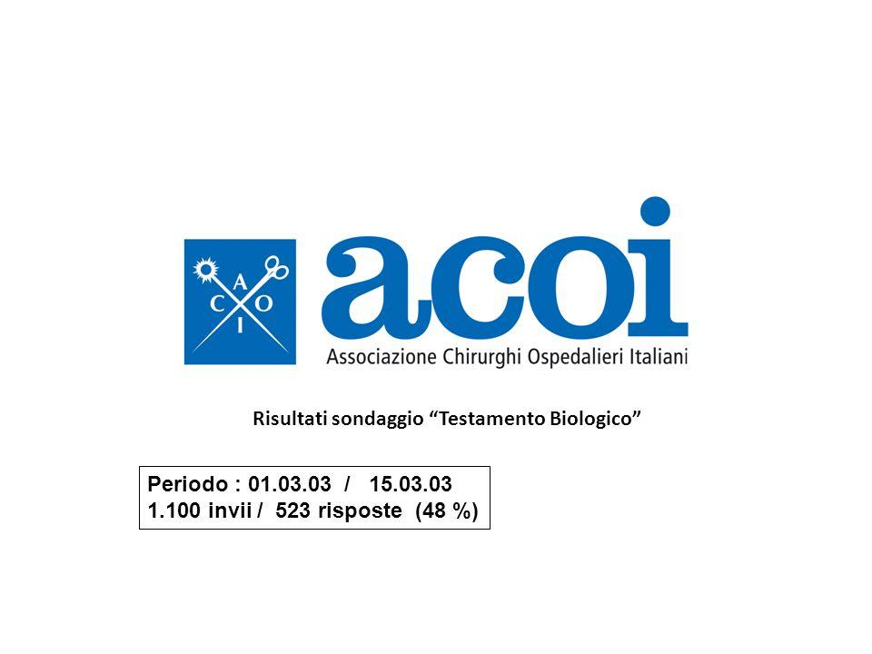 Risultati sondaggio Testamento Biologico Periodo : 01.03.03 / 15.03.03 1.100 invii / 523 risposte (48 %)