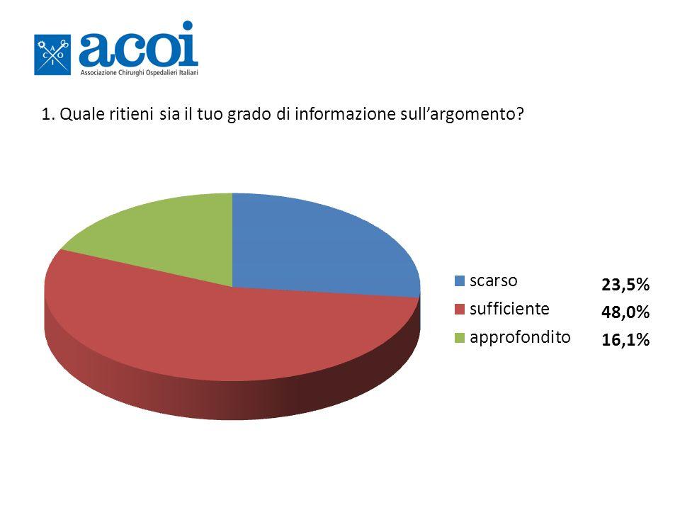 1. Quale ritieni sia il tuo grado di informazione sullargomento? 23,5% 48,0% 16,1%