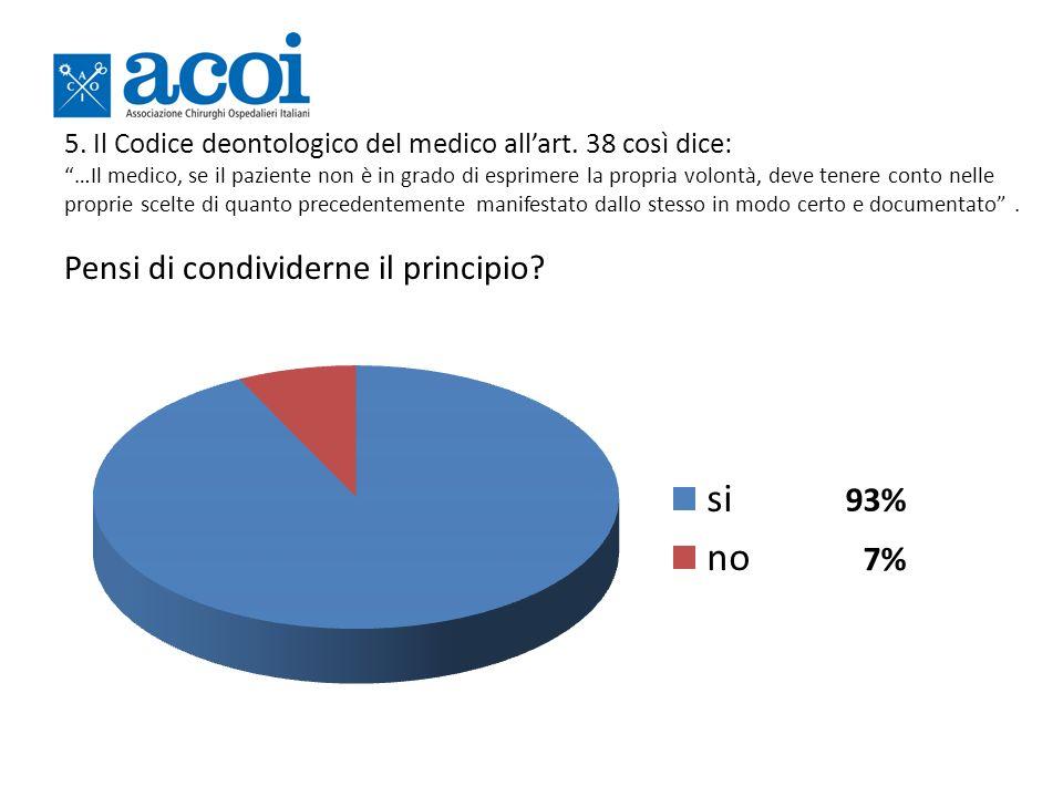 5. Il Codice deontologico del medico allart.