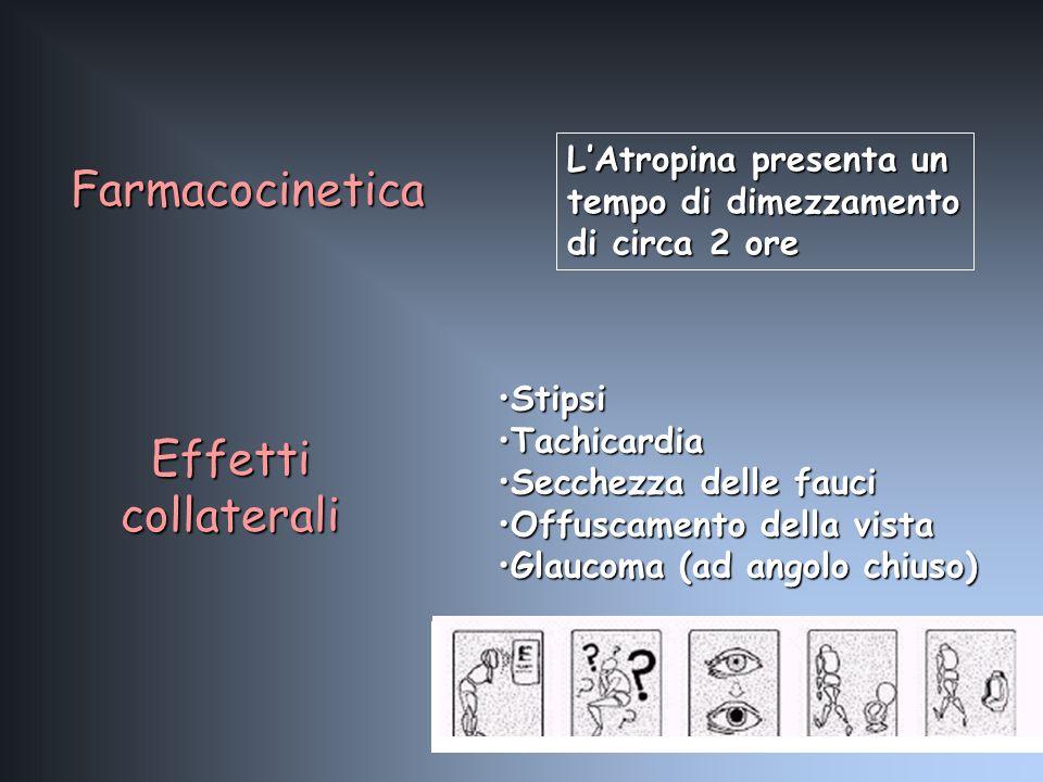 Farmacocinetica LAtropina presenta un tempo di dimezzamento di circa 2 ore Effetti collaterali StipsiStipsi TachicardiaTachicardia Secchezza delle fau