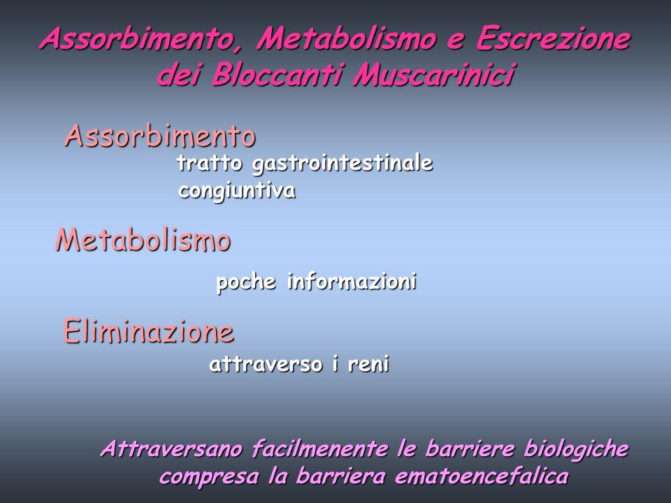 Assorbimento, Metabolismo e Escrezione dei Bloccanti Muscarinici Attraversano facilmenente le barriere biologiche compresa la barriera ematoencefalica