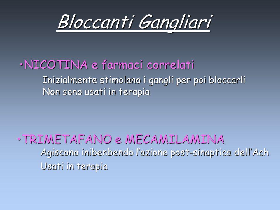 Bloccanti Gangliari NICOTINA e farmaci correlatiNICOTINA e farmaci correlati Non sono usati in terapia Inizialmente stimolano i gangli per poi bloccar