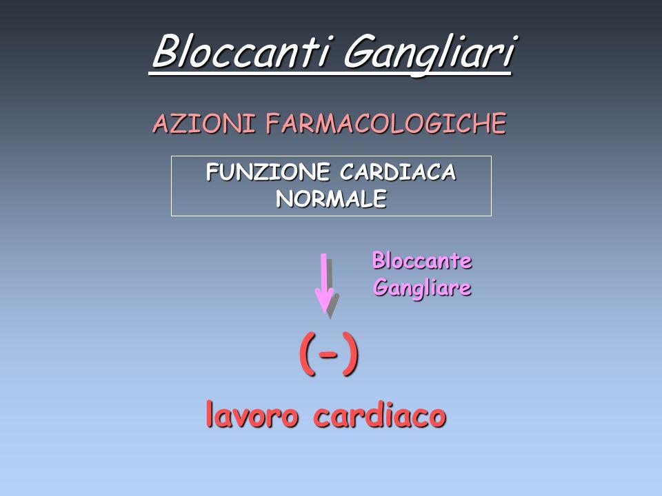 Bloccanti Gangliari AZIONI FARMACOLOGICHE Bloccante Gangliare FUNZIONE CARDIACA NORMALE lavoro cardiaco (-)