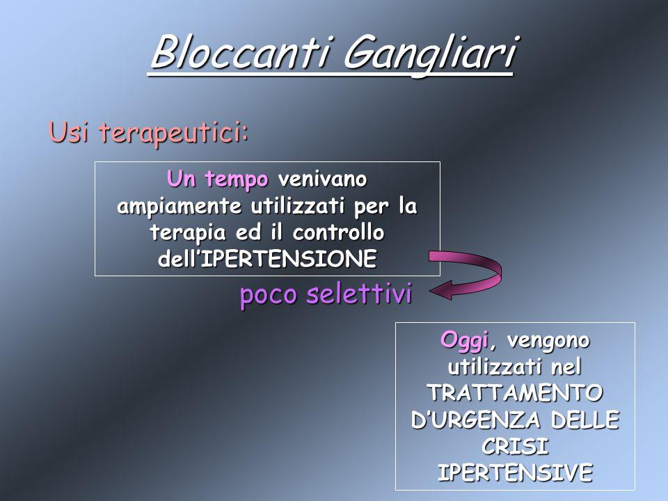 Bloccanti Gangliari Usi terapeutici: Un tempo venivano ampiamente utilizzati per la terapia ed il controllo dellIPERTENSIONE poco selettivi Oggi, veng