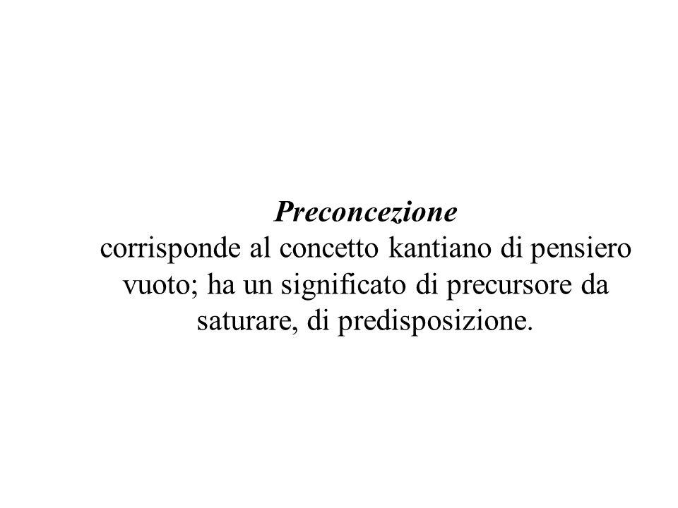 Preconcezione corrisponde al concetto kantiano di pensiero vuoto; ha un significato di precursore da saturare, di predisposizione.