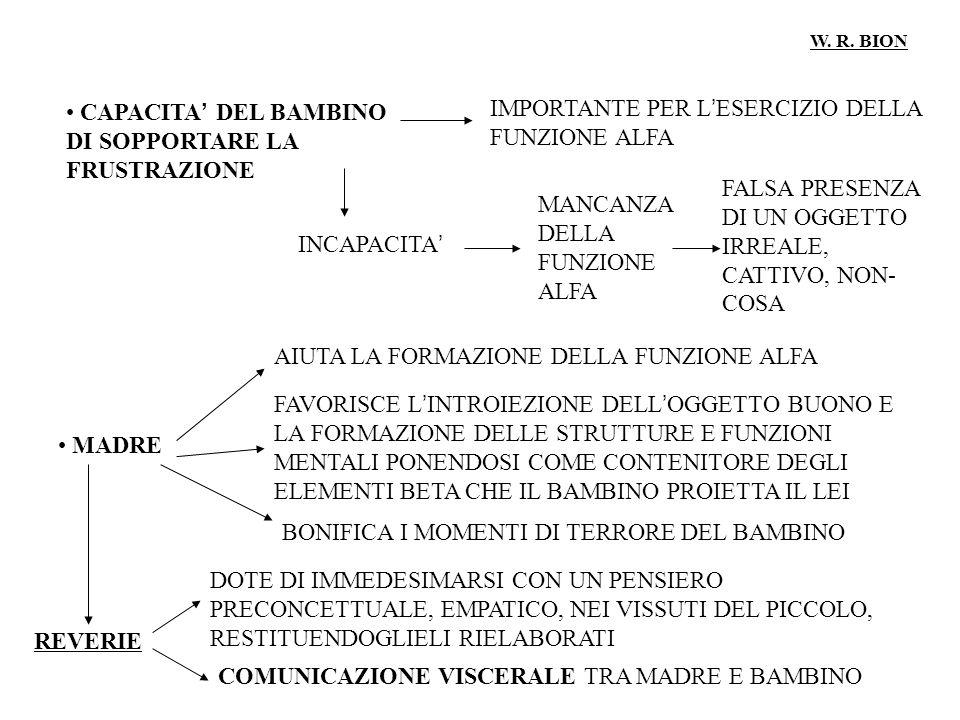 W. R. BION CAPACITA DEL BAMBINO DI SOPPORTARE LA FRUSTRAZIONE IMPORTANTE PER LESERCIZIO DELLA FUNZIONE ALFA INCAPACITA MANCANZA DELLA FUNZIONE ALFA FA