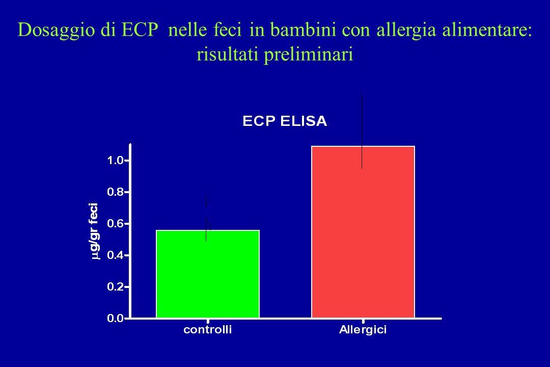 Dosaggio di ECP nelle feci in bambini con allergia alimentare: risultati preliminari