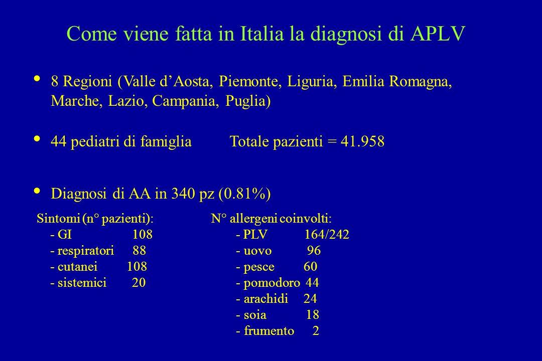 Come viene fatta in Italia la diagnosi di APLV 8 Regioni (Valle dAosta, Piemonte, Liguria, Emilia Romagna, Marche, Lazio, Campania, Puglia) 44 pediatr