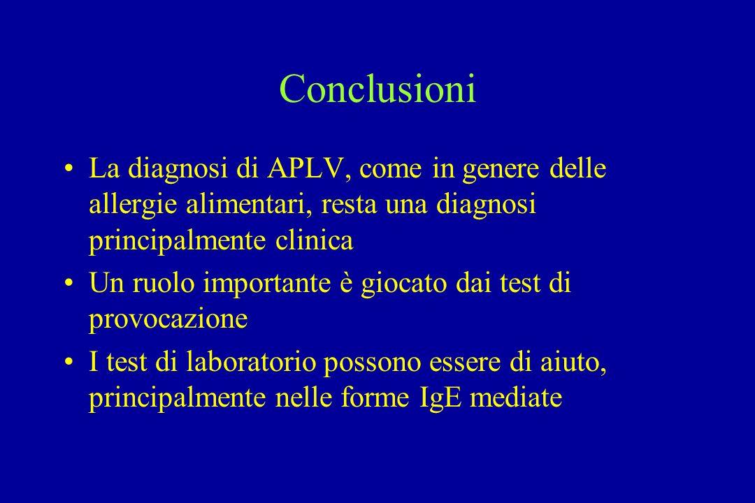 Conclusioni La diagnosi di APLV, come in genere delle allergie alimentari, resta una diagnosi principalmente clinica Un ruolo importante è giocato dai