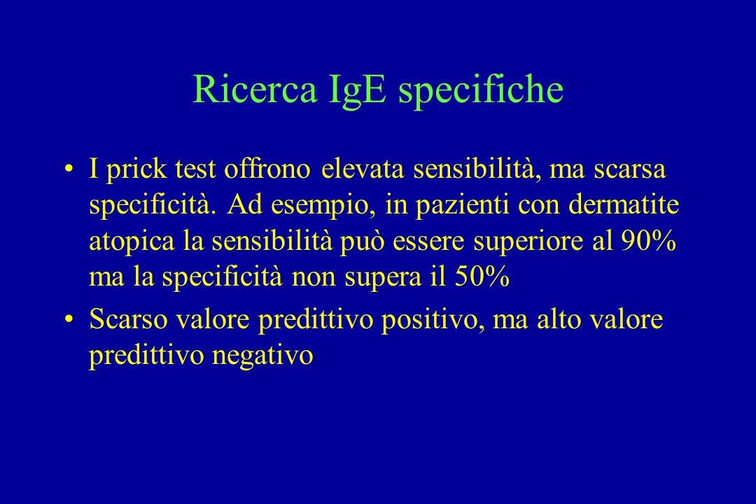 Ricerca IgE specifiche I prick test offrono elevata sensibilità, ma scarsa specificità. Ad esempio, in pazienti con dermatite atopica la sensibilità p