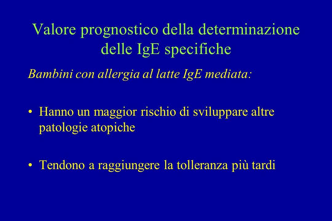 Valore prognostico della determinazione delle IgE specifiche Bambini con allergia al latte IgE mediata: Hanno un maggior rischio di sviluppare altre p