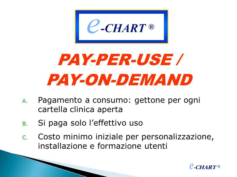 PAY-PER-USE / PAY-ON-DEMAND A. Pagamento a consumo: gettone per ogni cartella clinica aperta B. Si paga solo leffettivo uso C. Costo minimo iniziale p