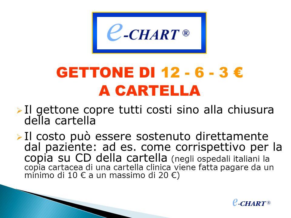 GETTONE DI 12 - 6 - 3 A CARTELLA Il gettone copre tutti costi sino alla chiusura della cartella Il costo può essere sostenuto direttamente dal pazient