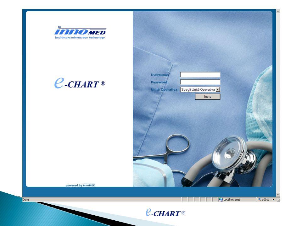 PAY-PER-USE / PAY-ON-DEMAND A.Pagamento a consumo: gettone per ogni cartella clinica aperta B.