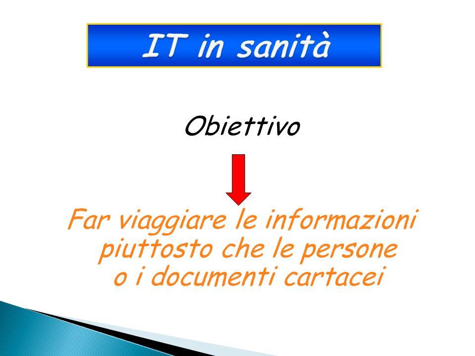 Obiettivo Far viaggiare le informazioni piuttosto che le persone o i documenti cartacei