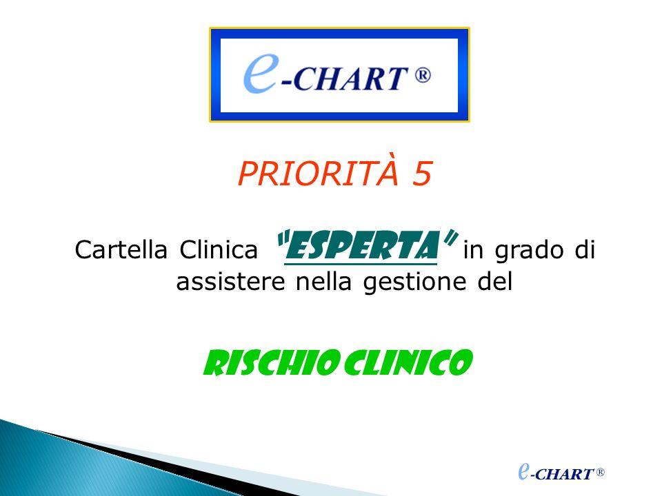 PRIORITÀ 5 Cartella ClinicaEsperta in grado di assistere nella gestione del Rischio Clinico