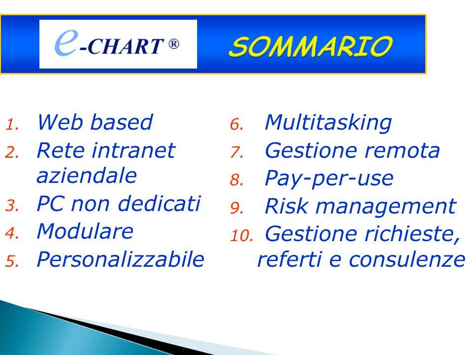 SOMMARIO SOMMARIO 1. Web based 2. Rete intranet aziendale 3. PC non dedicati 4. Modulare 5. Personalizzabile 6. Multitasking 7. Gestione remota 8. Pay