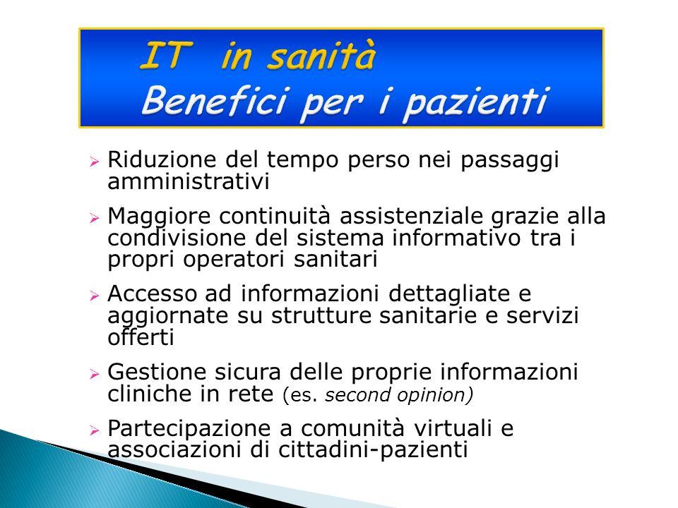 Riduzione del tempo perso nei passaggi amministrativi Maggiore continuità assistenziale grazie alla condivisione del sistema informativo tra i propri