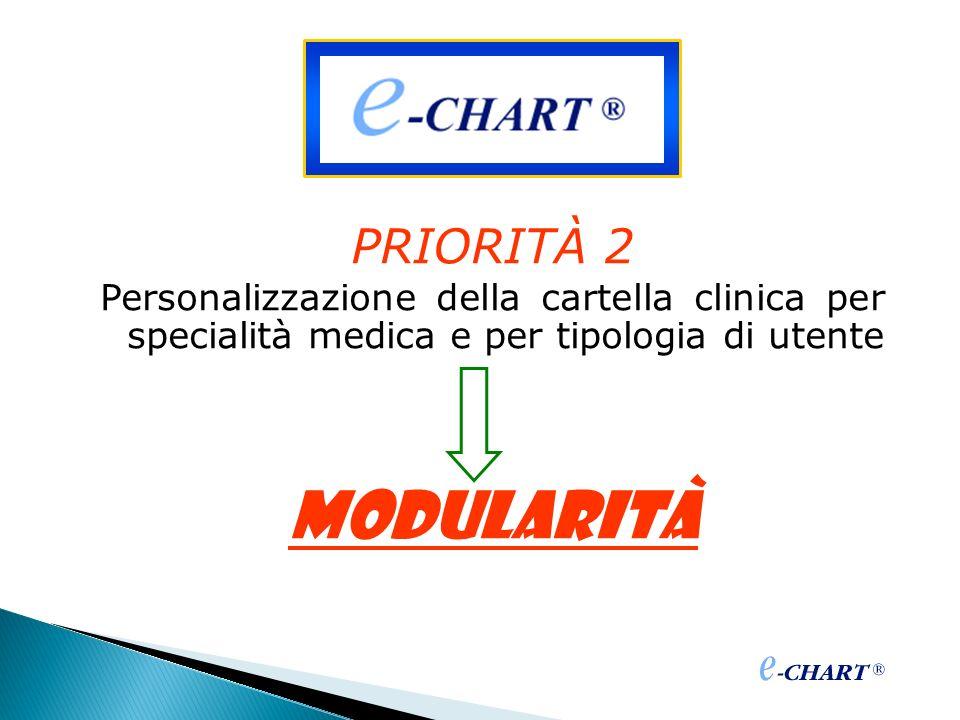 PRIORITÀ 2 Personalizzazione della cartella clinica per specialità medica e per tipologia di utente Modularità