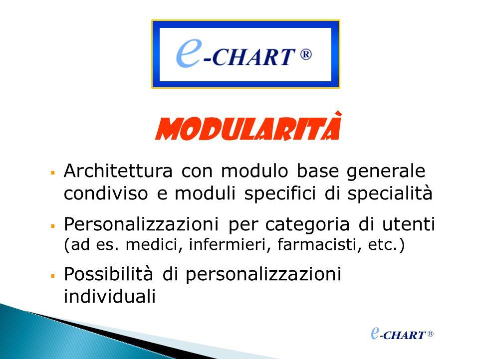 MODULARITÀ Architettura con modulo base generale condiviso e moduli specifici di specialità Personalizzazioni per categoria di utenti (ad es. medici,