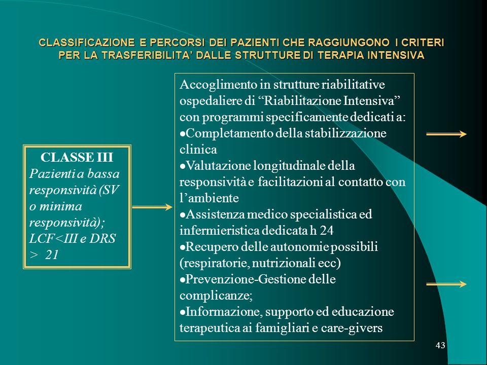 42 CLASSIFICAZIONE E PERCORSI DEI PAZIENTI CHE RAGGIUNGONO I CRITERI PER LA TRASFERIBILITA DALLE STRUTTURE DI TERAPIA INTENSIVA CLASSE II Pazienti con disabilità moderata o grave (Moderate o Severe Disability secondo la GOS; DRS 21); a rischio di instabilità clinica, con necessità di assistenza medico- infermieristica dedicata h 24 Accoglimento in strutture riabilitative ospedaliere di Riabilitazione Intensiva con programmi specificamente dedicati a: Completamento della stabilizzazione clinica Recupero di autonomia nelle funzioni vitali di base Contenimento-prevenzione dei danni e delle complicanze secondarie Valutazione e trattamento delle menomazioni residue Recupero della autonomia nelle attività di vita quotidiana semplici o complesse (ADL primarie e secondarie) Facilitazione del reinserimento sociale, scolastico, lavorativo (integrazione con le strutture di riabilitazione sociale) Informazione, supporto ed educazione terapeutica ai famigliari e care-givers
