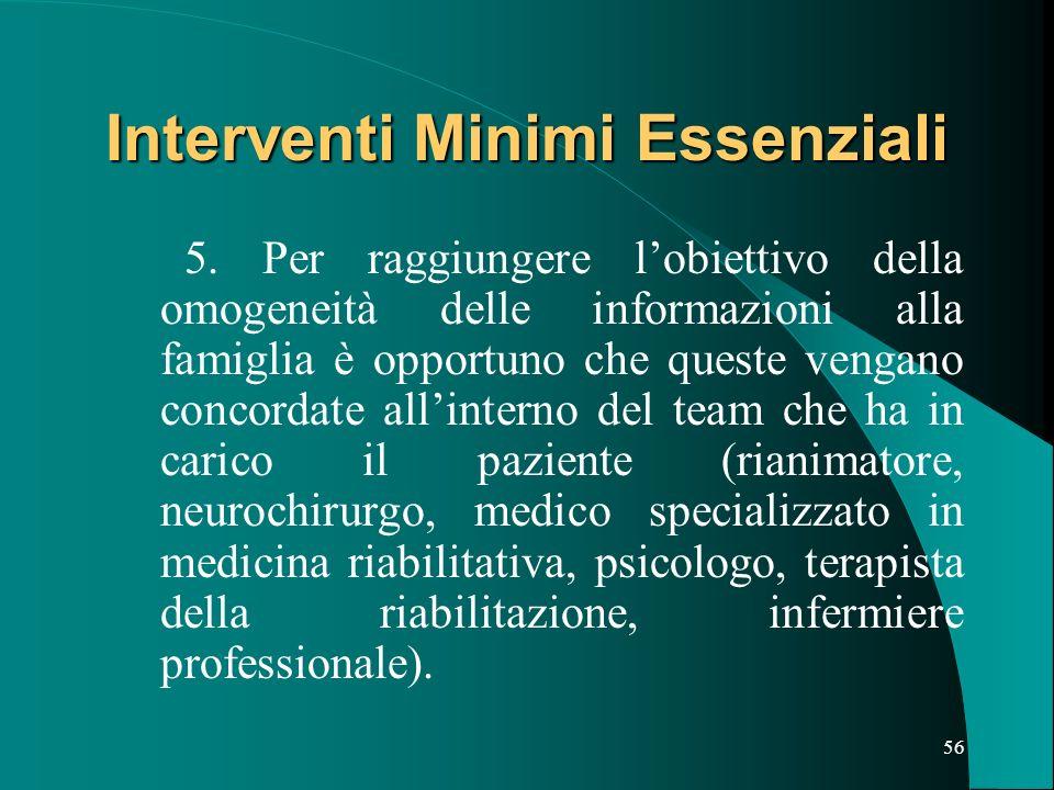 55 Interventi Minimi Essenziali 4.