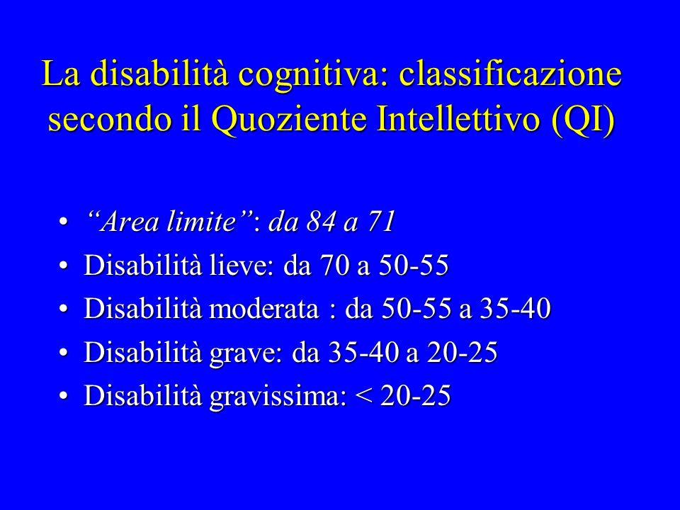 La disabilità cognitiva: eziopatogenesi Patologie genetichePatologie genetiche Malformazioni cerebraliMalformazioni cerebrali Pregresse encefalopatie ipossico-ischemico- emorragiche (p.e.: sofferenza perinatale)Pregresse encefalopatie ipossico-ischemico- emorragiche (p.e.: sofferenza perinatale) Patologie neurometabolichePatologie neurometaboliche EndocrinopatieEndocrinopatie....