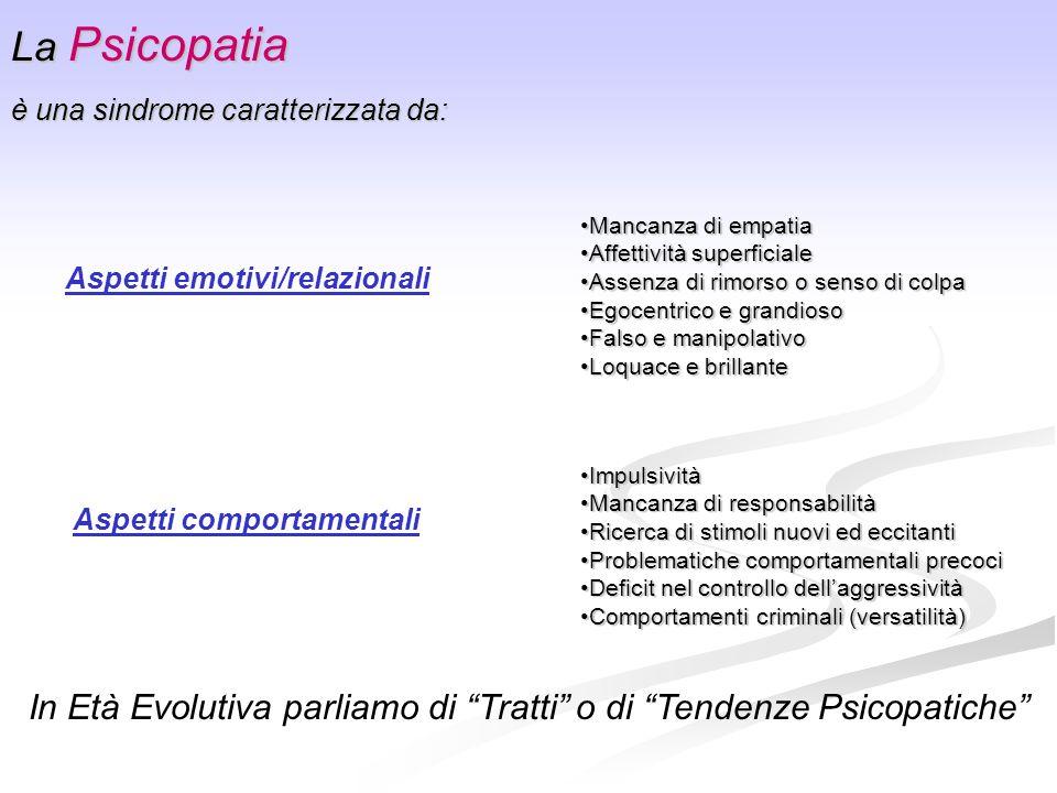 La Psicopatia è una sindrome caratterizzata da: In Età Evolutiva parliamo di Tratti o di Tendenze Psicopatiche Mancanza di empatiaMancanza di empatia