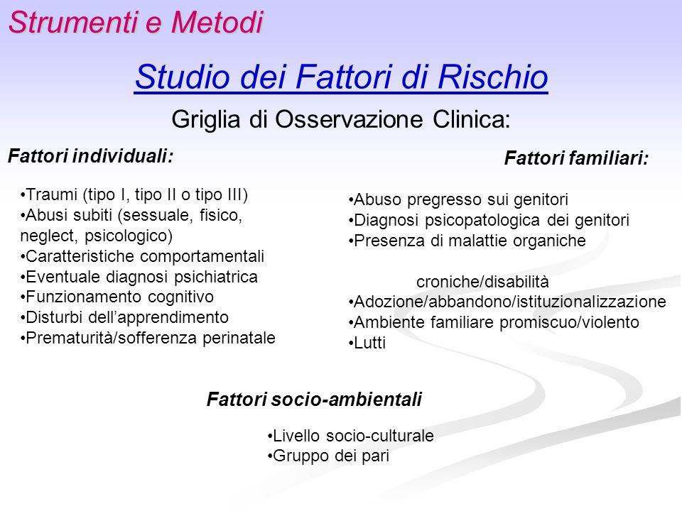 Strumenti e Metodi Studio dei Fattori di Rischio Griglia di Osservazione Clinica: Fattori individuali: Traumi (tipo I, tipo II o tipo III) Abusi subit