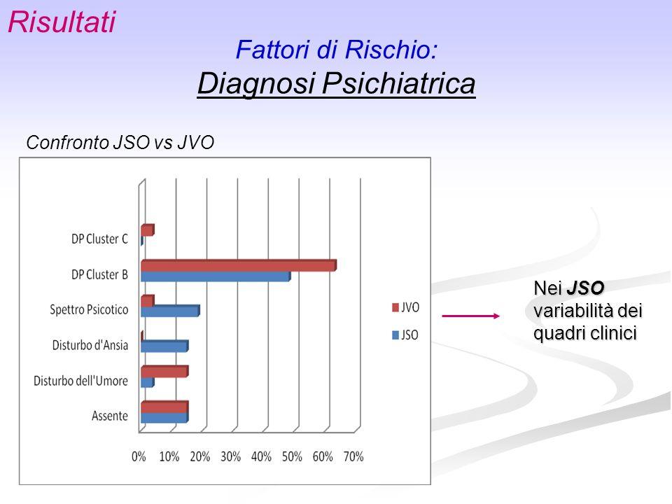 Risultati Fattori di Rischio: Diagnosi Psichiatrica Confronto JSO vs JVO Nei JSO variabilità dei quadri clinici