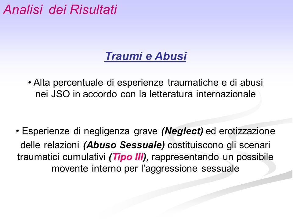 Analisi dei Risultati Traumi e Abusi Alta percentuale di esperienze traumatiche e di abusi nei JSO in accordo con la letteratura internazionale Esperi