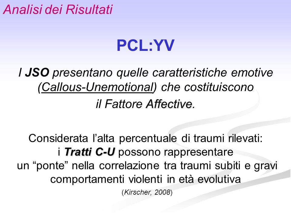 Analisi dei Risultati I JSO presentano quelle caratteristiche emotive (Callous-Unemotional) che costituiscono Affective il Fattore Affective. PCL:YV C