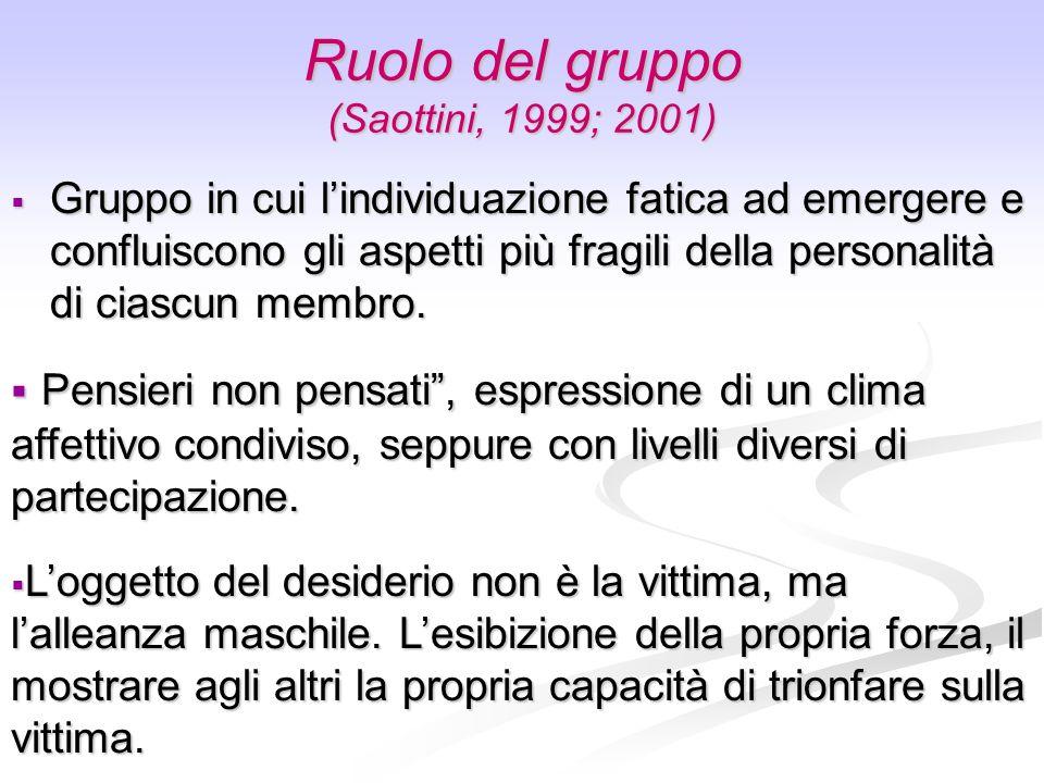 Ruolo del gruppo (Saottini, 1999; 2001) Gruppo in cui lindividuazione fatica ad emergere e confluiscono gli aspetti più fragili della personalità di c