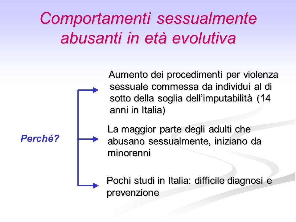 Comportamenti sessualmente abusanti in età evolutiva Aumento dei procedimenti per violenza sessuale commessa da individui al di sotto della soglia del