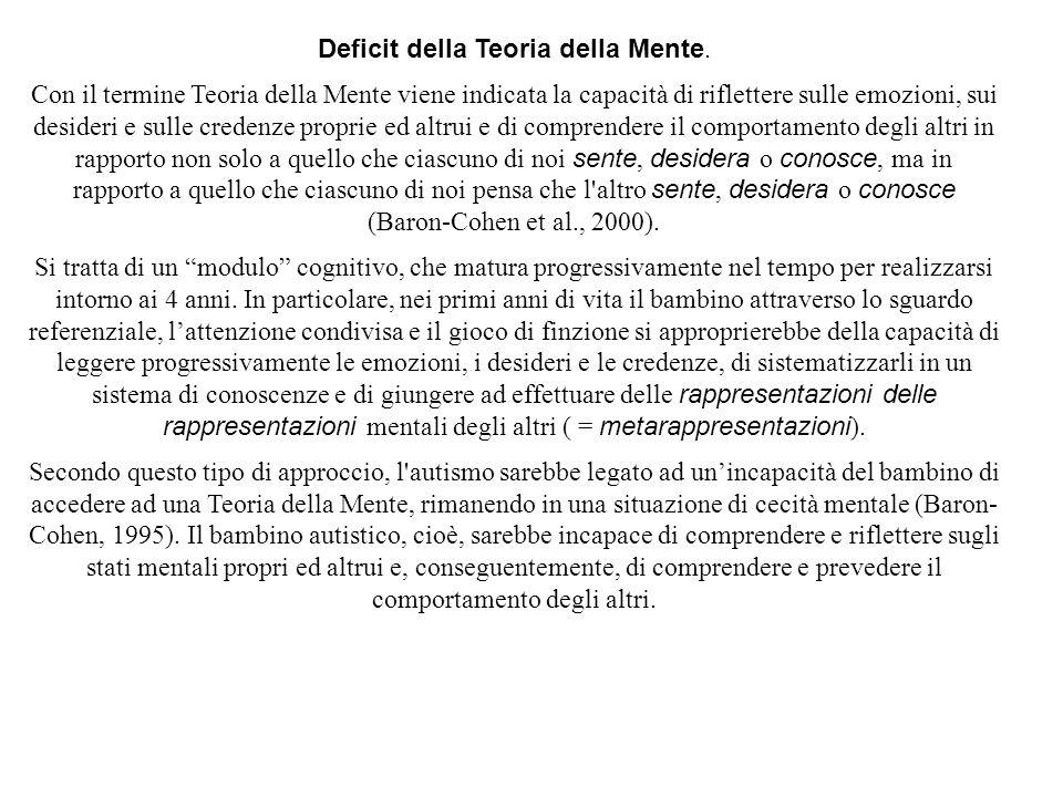Deficit della Teoria della Mente. Con il termine Teoria della Mente viene indicata la capacità di riflettere sulle emozioni, sui desideri e sulle cred