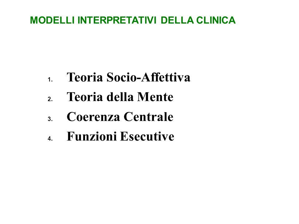 MODELLI INTERPRETATIVI DELLA CLINICA 1. Teoria Socio-Affettiva 2. Teoria della Mente 3. Coerenza Centrale 4. Funzioni Esecutive