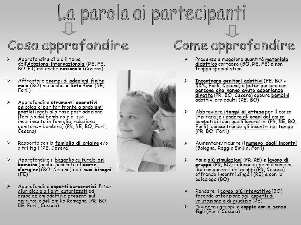 Approfondire di più il tema dellAdozione internazionale (RE, FE, BO, PR) ma anche nazionale (Cesena) Affrontare esempi di adozioni finite male (BO) ma
