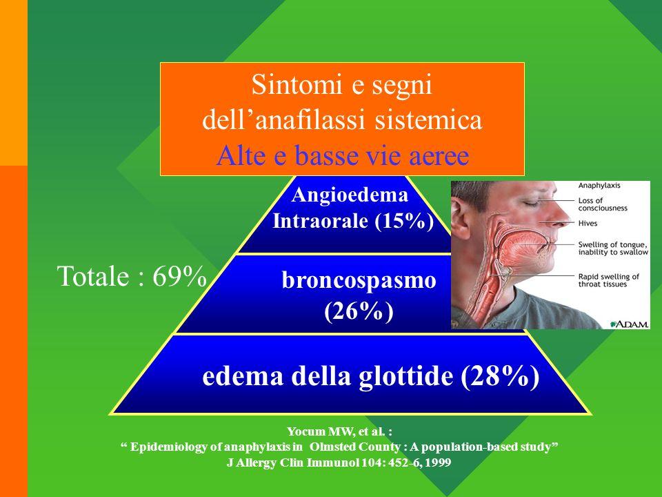 Yocum MW, et al. : Epidemiology of anaphylaxis in Olmsted County : A population-based study J Allergy Clin Immunol 104: 452-6, 1999 edema della glotti