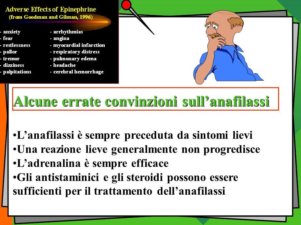 Alcune errate convinzioni sullanafilassi Lanafilassi è sempre preceduta da sintomi lievi Una reazione lieve generalmente non progredisce Ladrenalina è