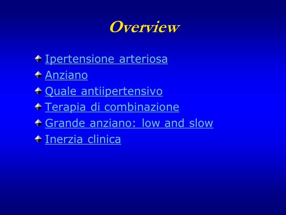 Overview Ipertensione arteriosa Anziano Quale antiipertensivo Terapia di combinazione Grande anziano: low and slow Inerzia clinica