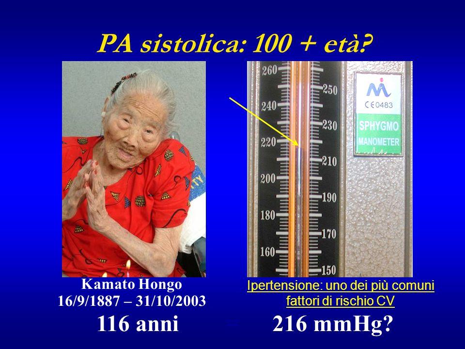 Kamato Hongo 16/9/1887 – 31/10/2003 116 anni=216 mmHg? Ipertensione: uno dei più comuni fattori di rischio CV PA sistolica: 100 + età?