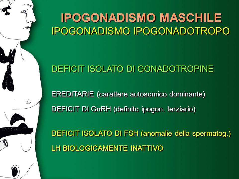 IPOGONADISMO MASCHILE IPOGONADISMO IPOGONADOTROPO DEFICIT ISOLATO DI GONADOTROPINE EREDITARIE (carattere autosomico dominante) DEFICIT DI GnRH (defini
