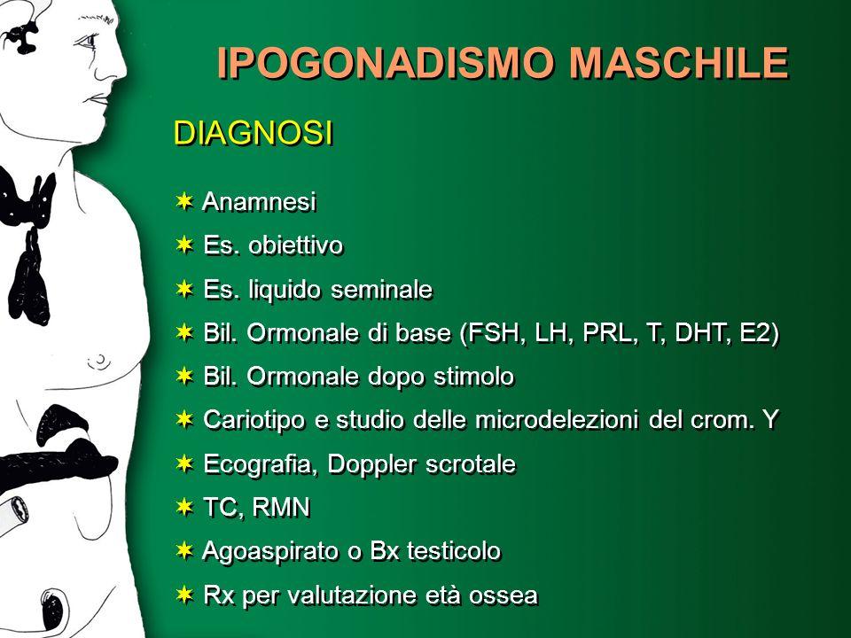 IPOGONADISMO MASCHILE DIAGNOSI Anamnesi Es. obiettivo Es. liquido seminale Bil. Ormonale di base (FSH, LH, PRL, T, DHT, E2) Bil. Ormonale dopo stimolo