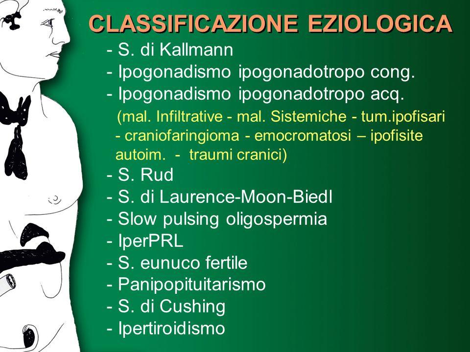 CLASSIFICAZIONE EZIOLOGICA - S. di Kallmann - Ipogonadismo ipogonadotropo cong. - Ipogonadismo ipogonadotropo acq. (mal. Infiltrative - mal. Sistemich