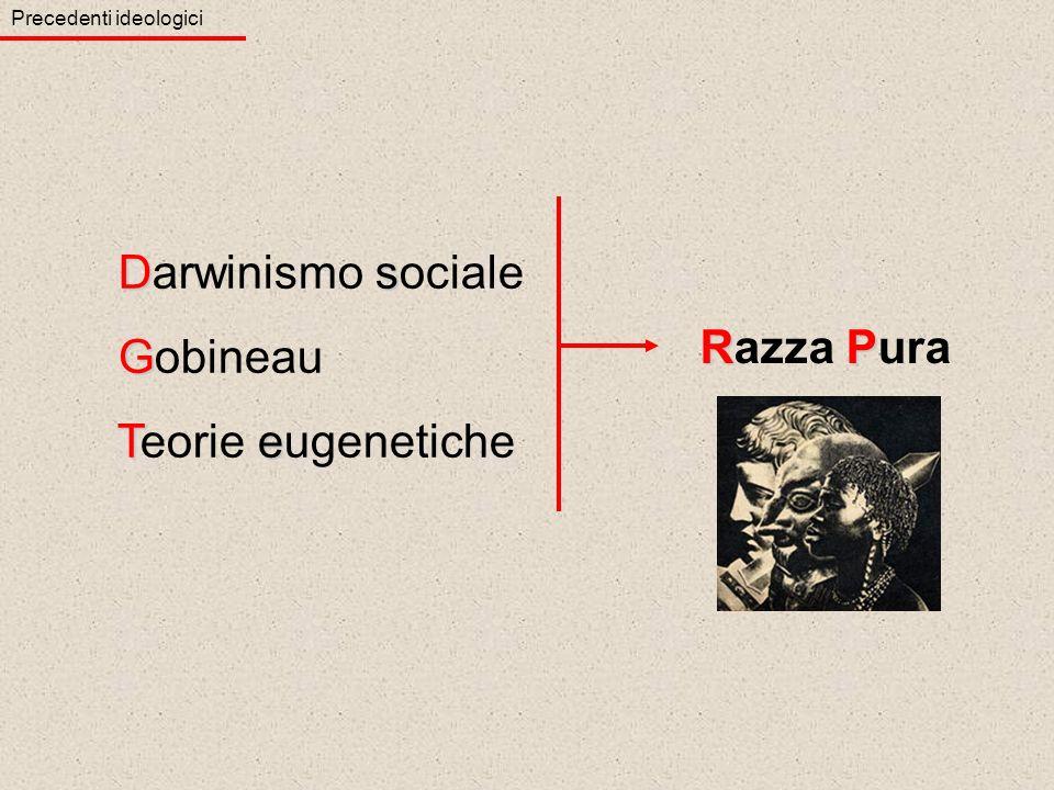 Ds Darwinismo sociale G Gobineau Te Teorie eugenetiche RP Razza Pura Precedenti ideologici