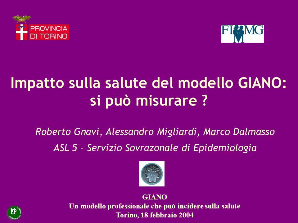 Impatto sulla salute del modello GIANO: si può misurare ? Roberto Gnavi, Alessandro Migliardi, Marco Dalmasso ASL 5 – Servizio Sovrazonale di Epidemio