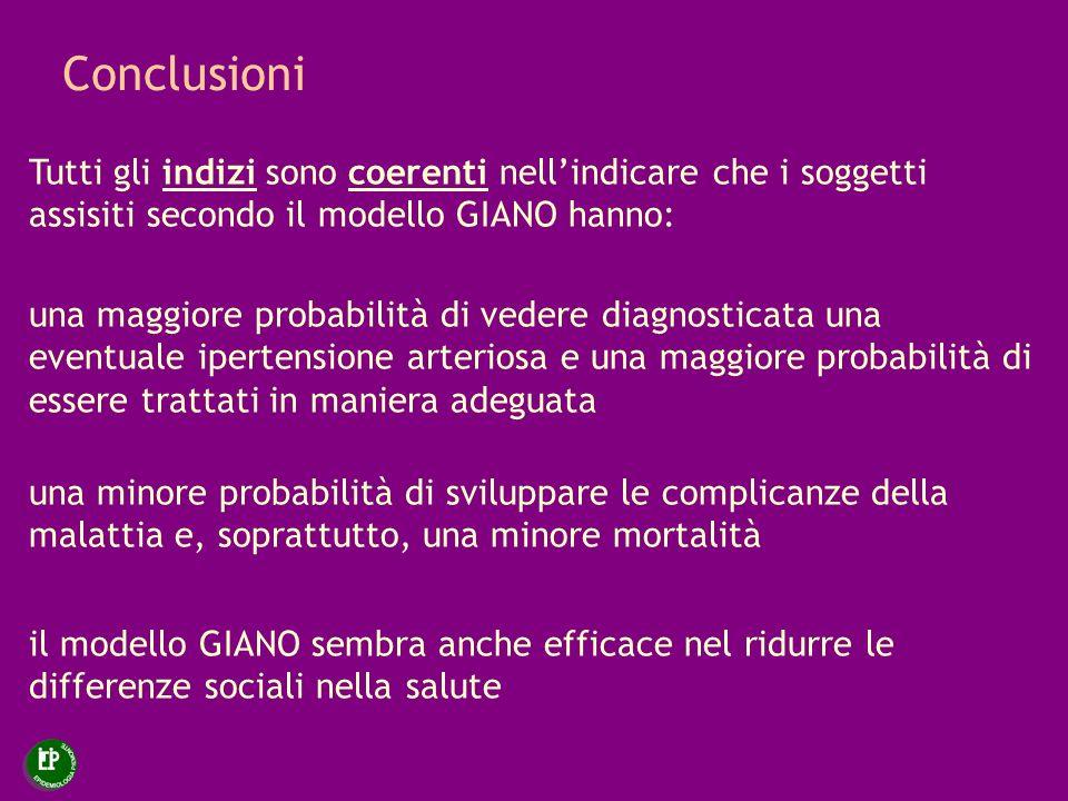 Conclusioni Tutti gli indizi sono coerenti nellindicare che i soggetti assisiti secondo il modello GIANO hanno: una maggiore probabilità di vedere dia
