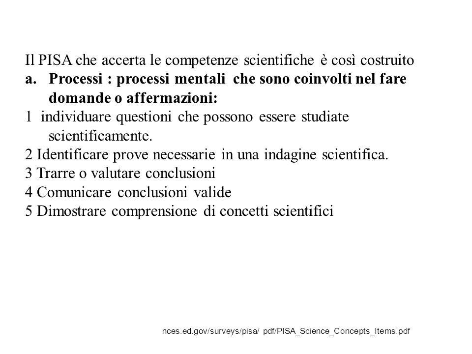 Il PISA che accerta le competenze scientifiche è così costruito a.Processi : processi mentali che sono coinvolti nel fare domande o affermazioni: 1 in
