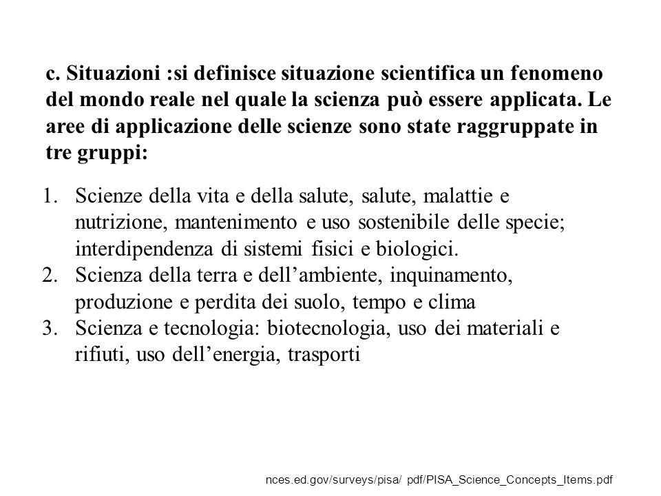 c. Situazioni :si definisce situazione scientifica un fenomeno del mondo reale nel quale la scienza può essere applicata. Le aree di applicazione dell